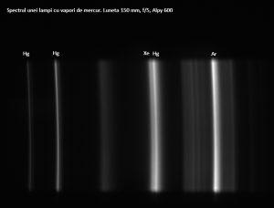 Spectrul unei lămpi cu vapori de mercur
